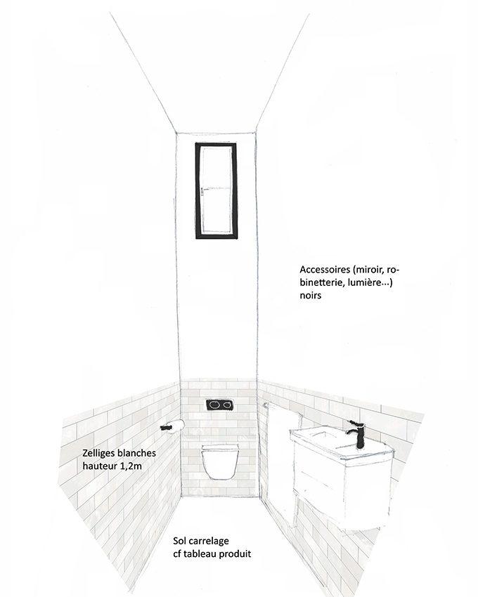 Stanislas Eurieult Architectures : Rénovation néo-haussmannienne de bureaux